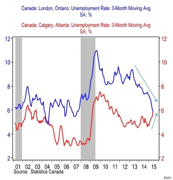 london calgary unemployment rate