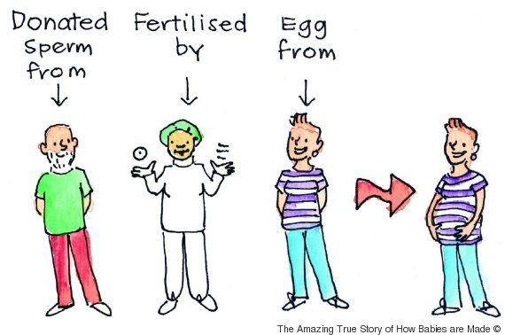 ivf-sperm-donation-cocks