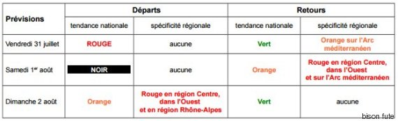 info trafic bouchons