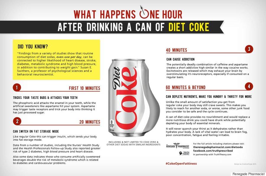 how diet coke affects body