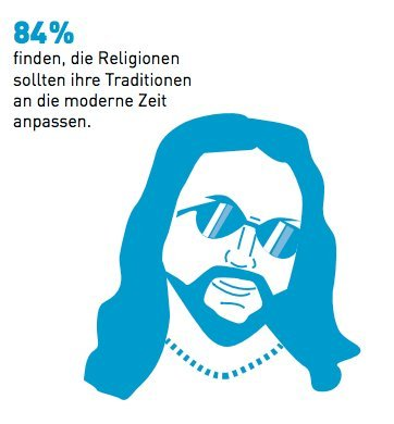 so ticken die deutschen kirche
