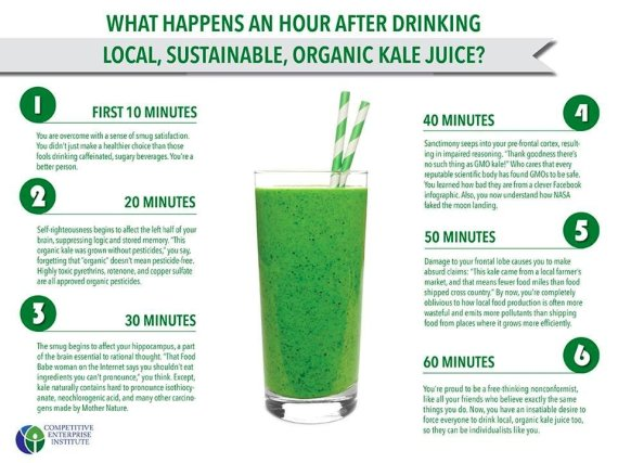 one hour kale juice