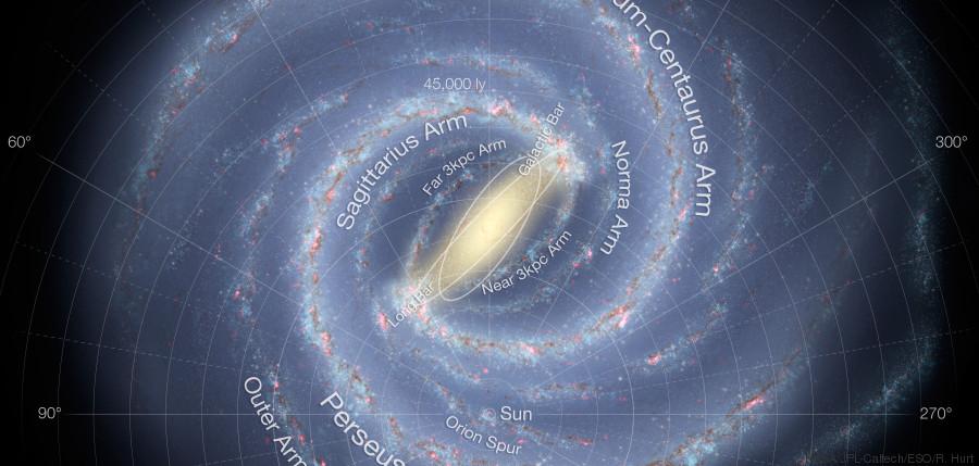 centre galaxie photos