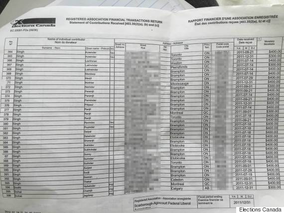 singh donation list