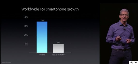 apple event graph