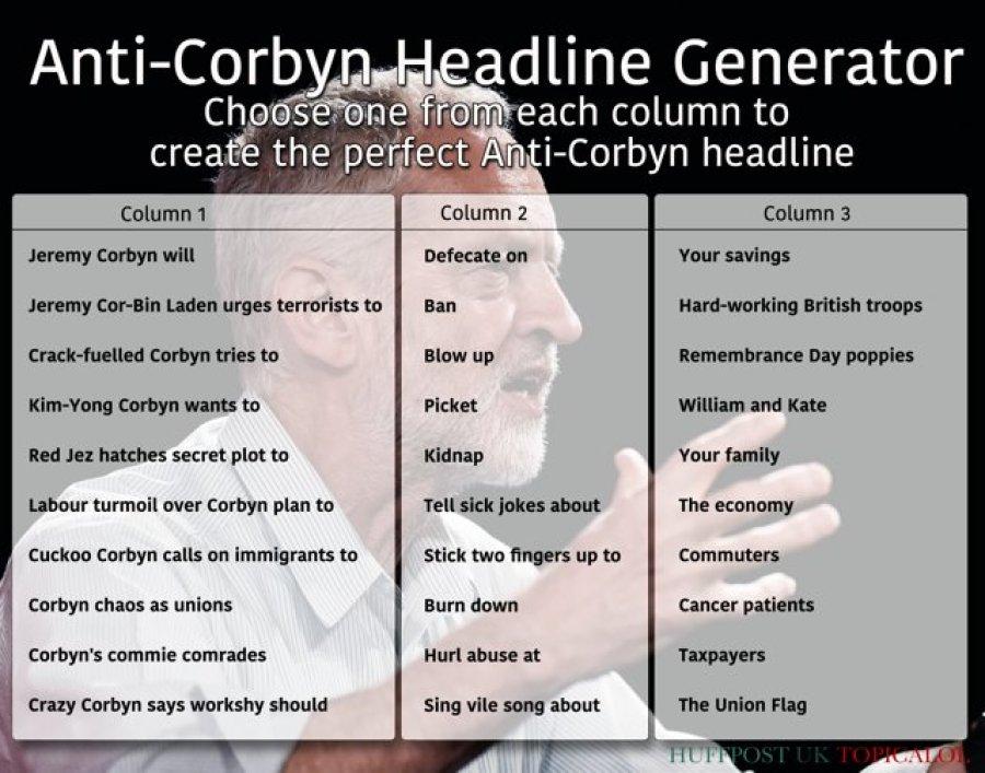 huffington post anti corbyn headline generator