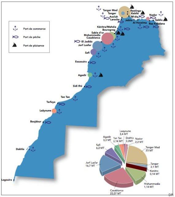 ports maroc en 2030