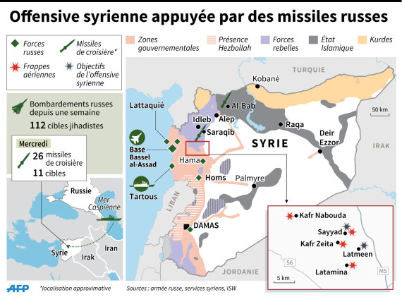 syrie russie