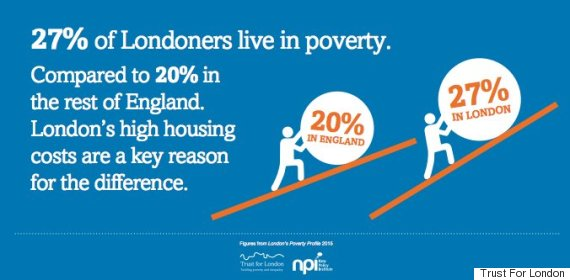 homelessness london