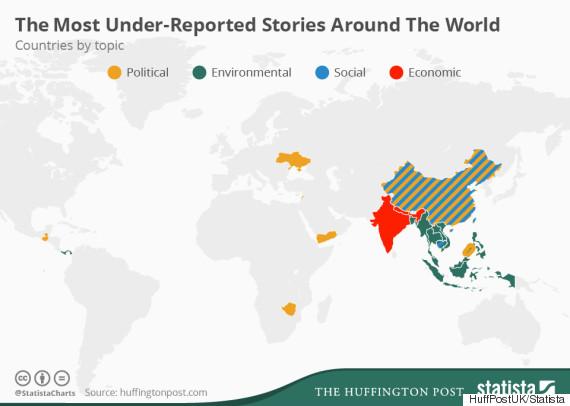 most underreported stories