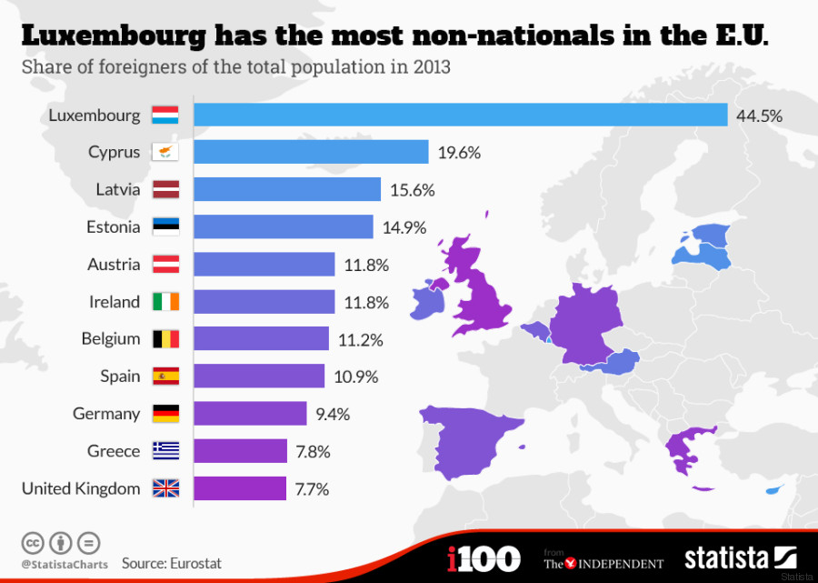 infografik7