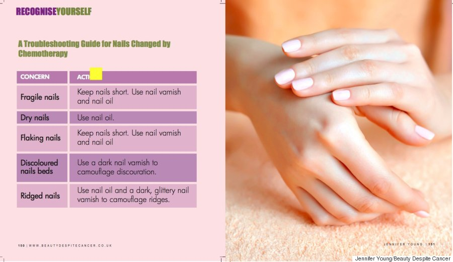 nail care chemotherapy