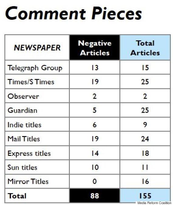 media reform coalition