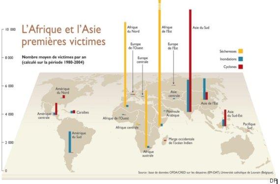 afrique victimes