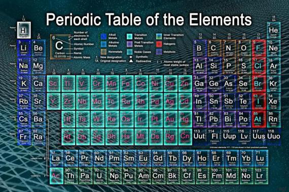 A tre anni brielle conosce a memoria tutta la tavola periodica degli elementi l huffington post - Tavola chimica degli elementi ...