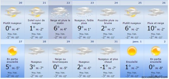 prevision meteo accuweather