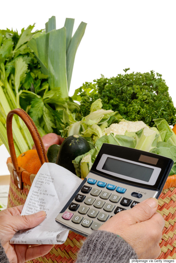 high grocery bill