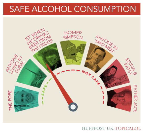 uk government safe alcohol consumption