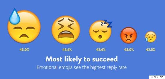 okcupid best emojis