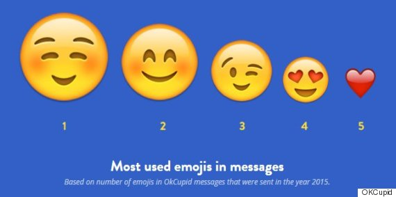 Flirty blush emoji