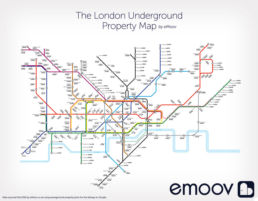 house tube map