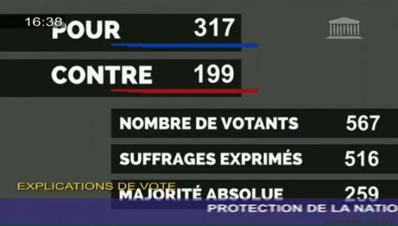 vote decheance