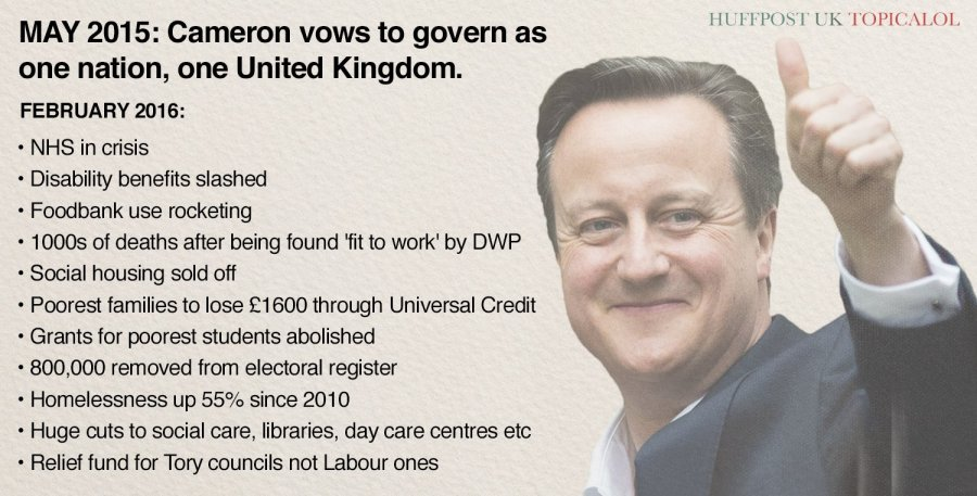 david cameron may 2015 feb 2016