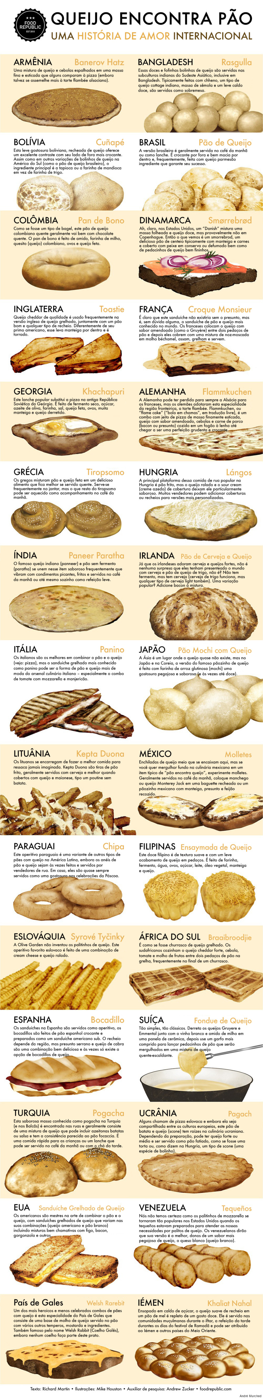 pão e queijo pelo mundo
