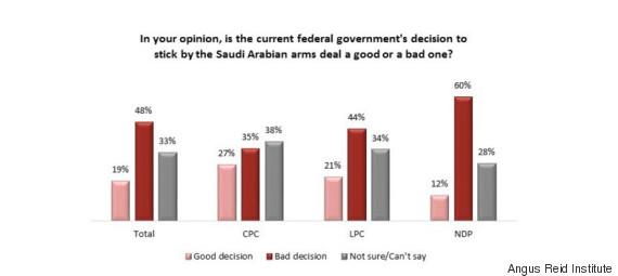 saudi arabia arms deal