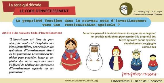 code investissement ote