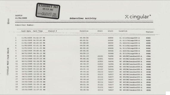 phone records