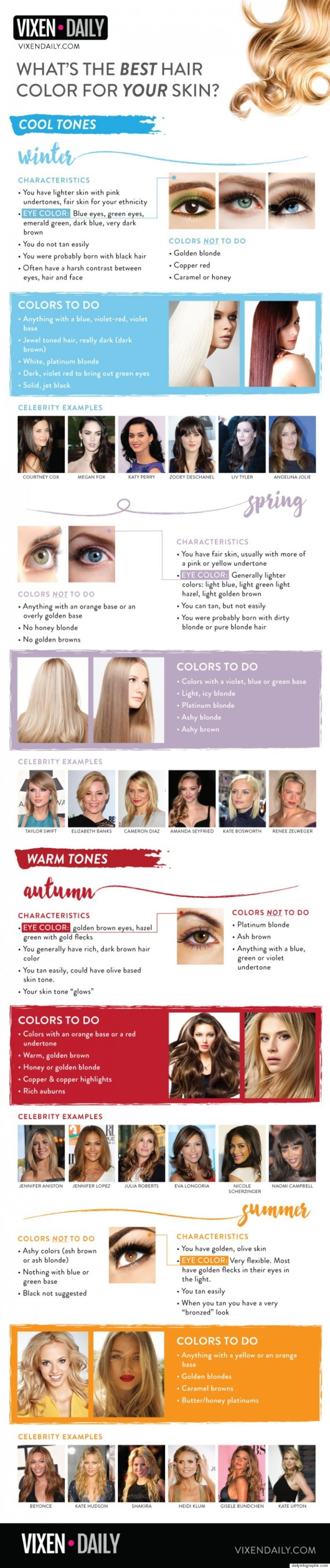 New Infographic Shows Best Hair Colour For Your Skin Tone Huffpost