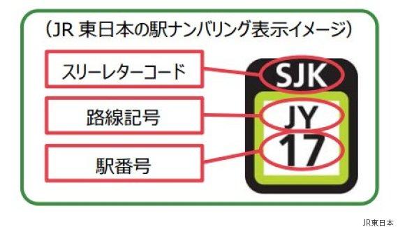 秋葉原は「AKB」 JR東日本が駅ナ...