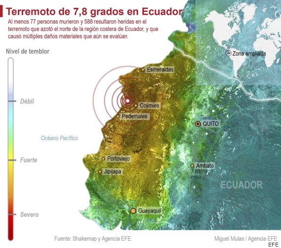 grafico ecuador