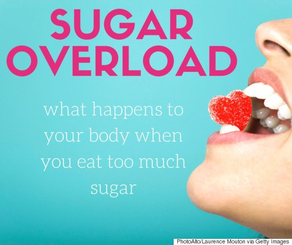Eating Too Much Sugar In One Go This Is What Is Happening In Your Body