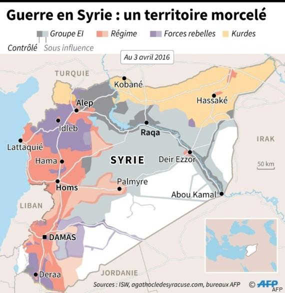 syria war