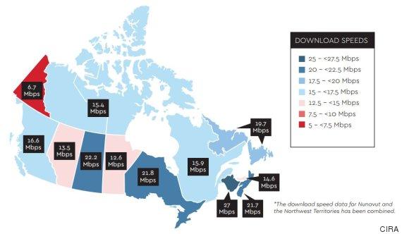 internet speeds by province