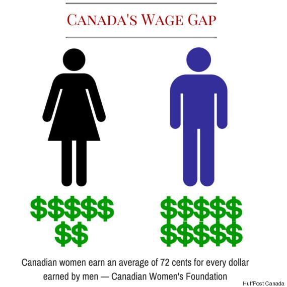 canada wage gap
