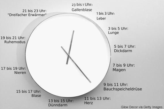 chinese inner clock