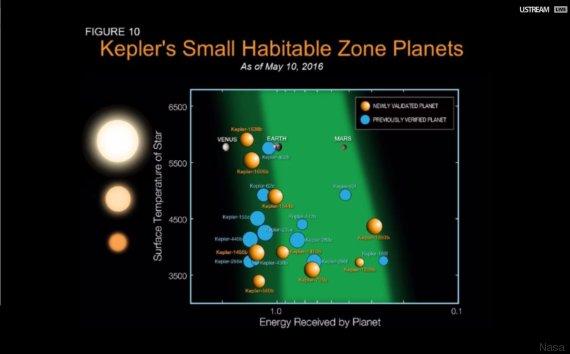 nasa exoplanetes