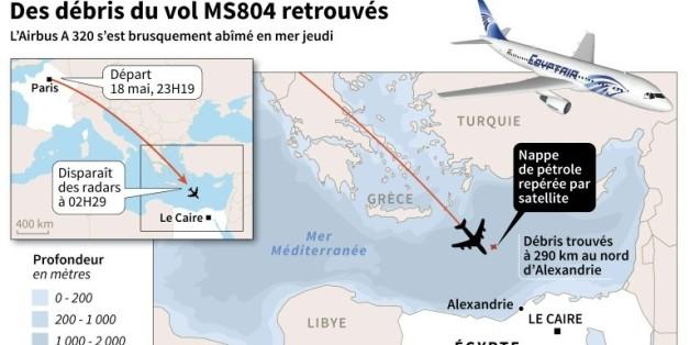 Des débris du vol MS804 retrouvés