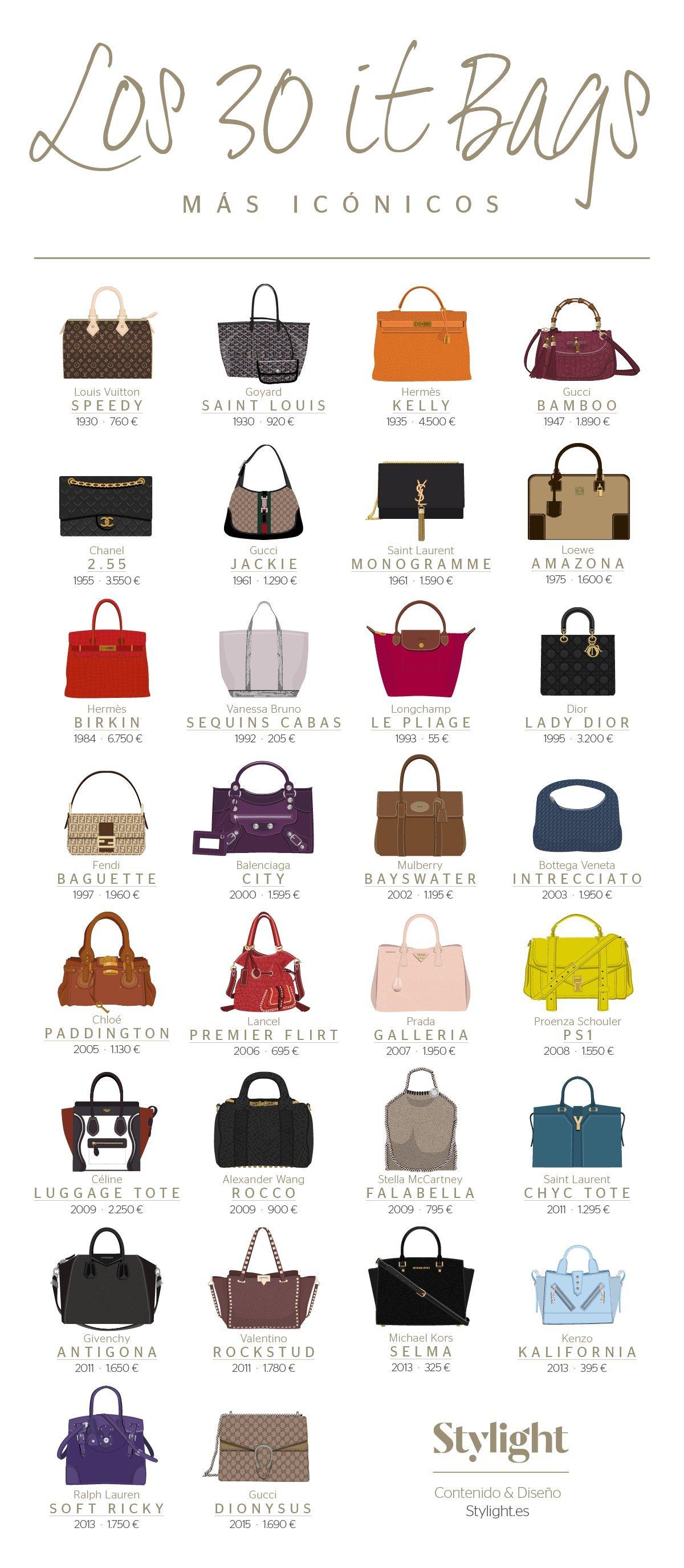 0d3e87c6cb8 Los 30 bolsos más famosos de todos los tiempos (y sus precios) | El ...
