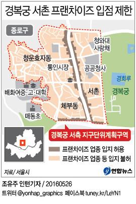 seochon