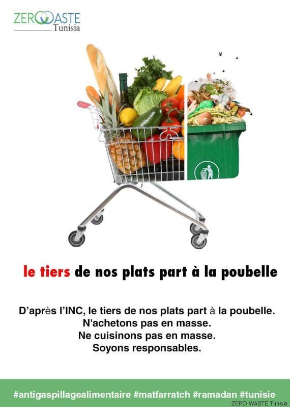 zero waste tunisia