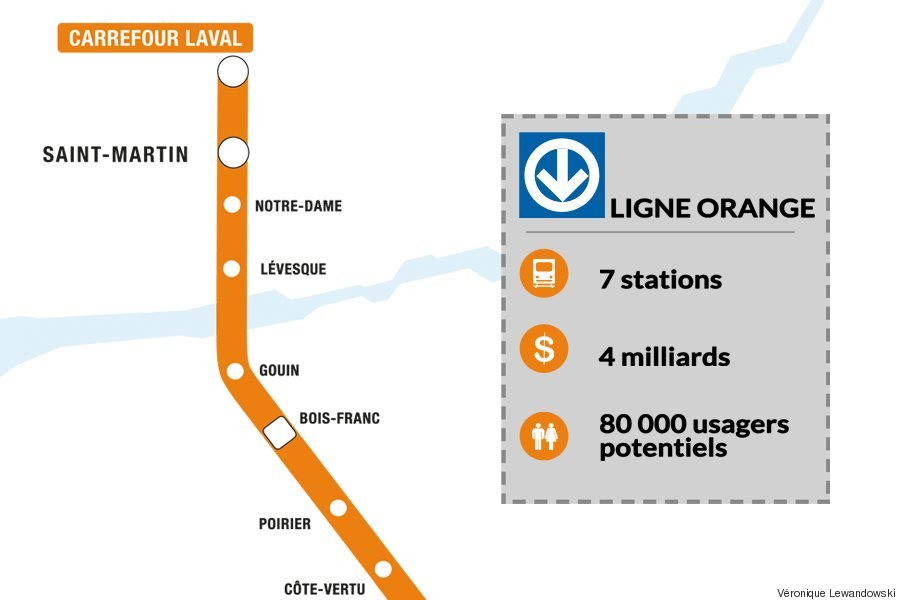 prolongement ligne orange
