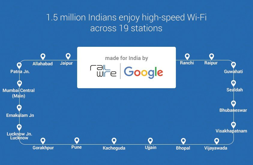 google wifi railways
