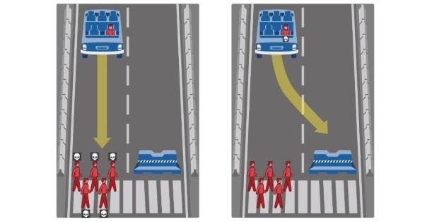 Une voiture autonome qui sacrifie son conducteur pour le bien collectif est plébiscitée... sauf si l'on est le conducteur.