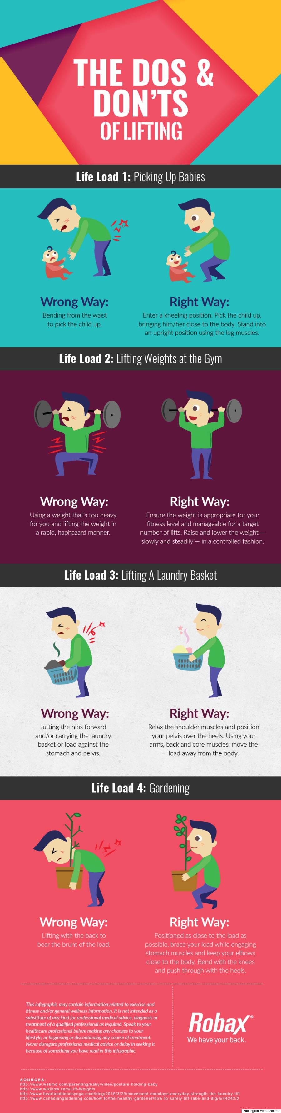 huffpost lifting infographic