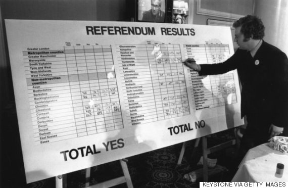 referendum 1973