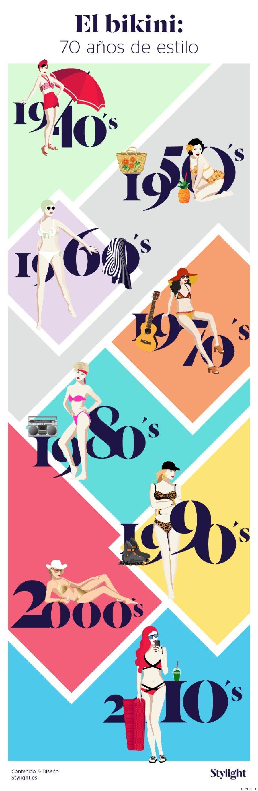 infografia bikini